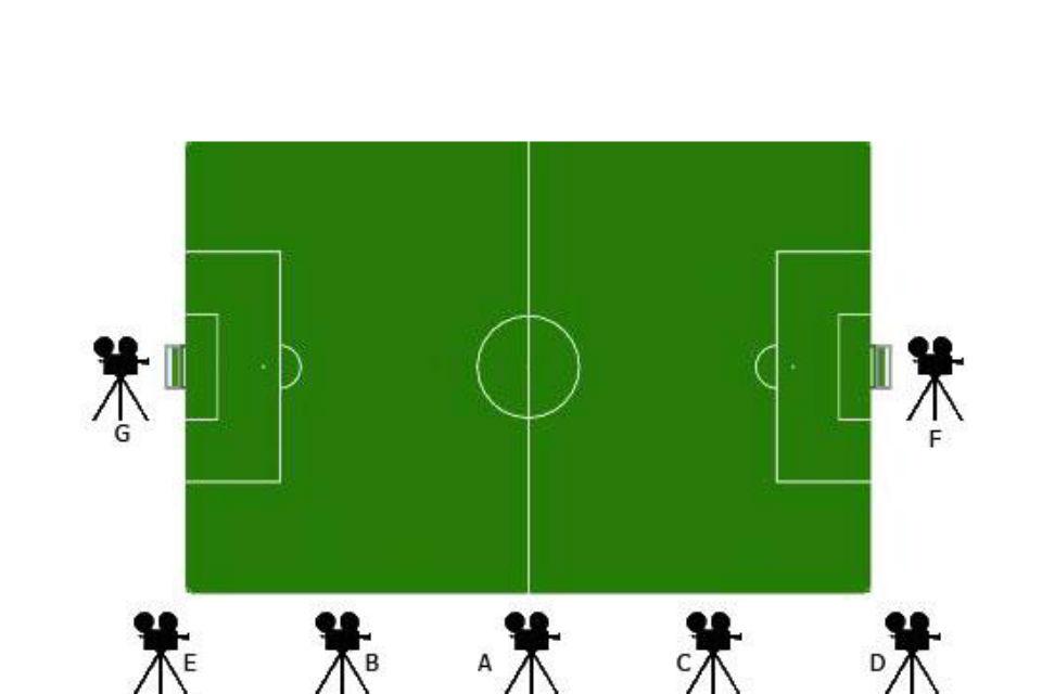 Tata letak kamera dalam pertandingan sepakbola